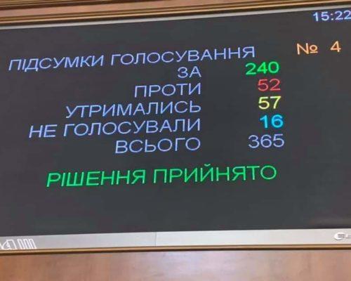 Народні депутати проголосували за лібералізацію українського ринку землі.